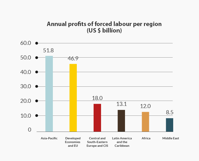6-annual-profits-en