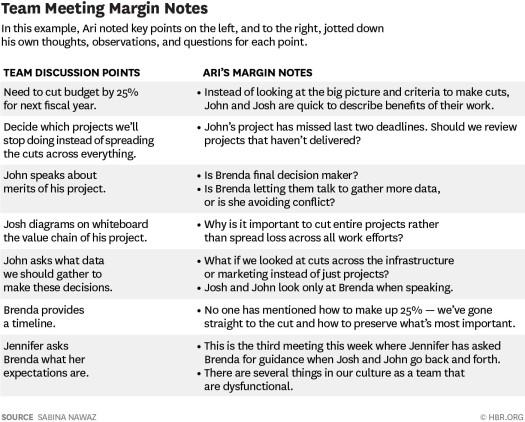 Meeting notes.jpg